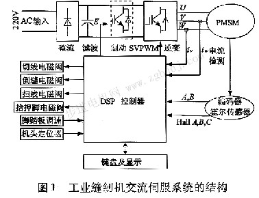 电路 电路图 电子 设计 素材 原理图 378_290