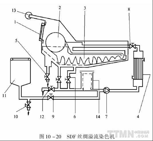 电路 电路图 电子 工程图 平面图 原理图 534_491